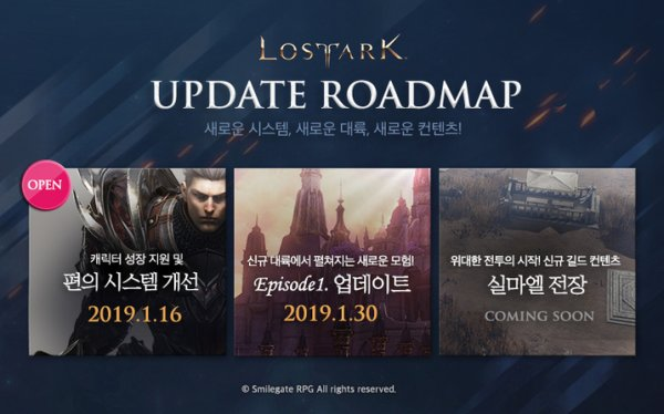 Lost Ark roadmap with plans for 2020